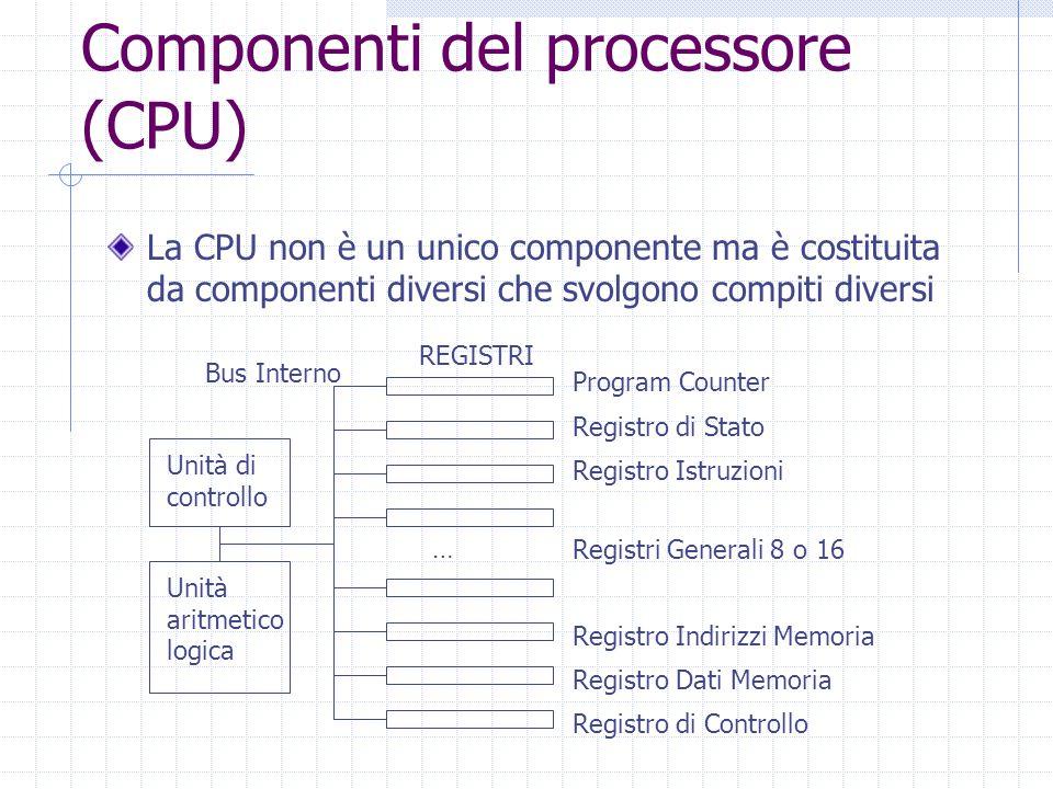 Componenti del processore (CPU) La CPU non è un unico componente ma è costituita da componenti diversi che svolgono compiti diversi Unità di controllo Unità aritmetico logica Program Counter REGISTRI Registro di Stato Bus Interno Registro Istruzioni Registri Generali 8 o 16 … Registro Indirizzi Memoria Registro Dati Memoria Registro di Controllo