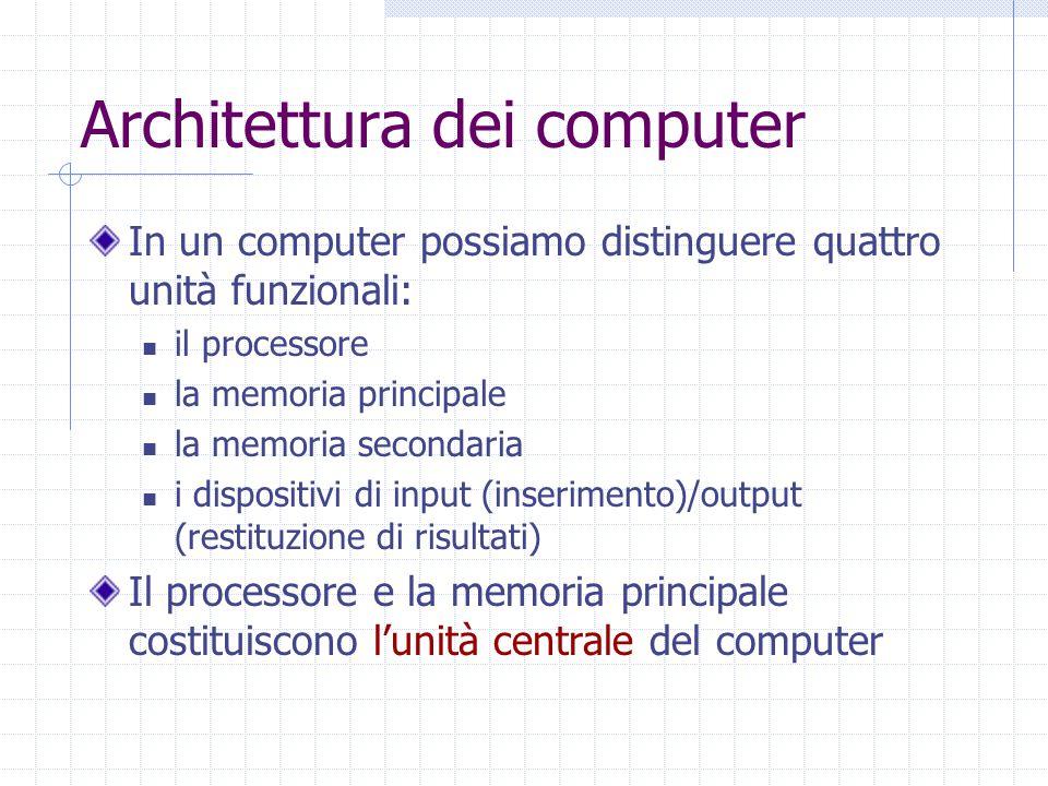 Architettura dei computer In un computer possiamo distinguere quattro unità funzionali: il processore la memoria principale la memoria secondaria i dispositivi di input (inserimento)/output (restituzione di risultati) Il processore e la memoria principale costituiscono l'unità centrale del computer