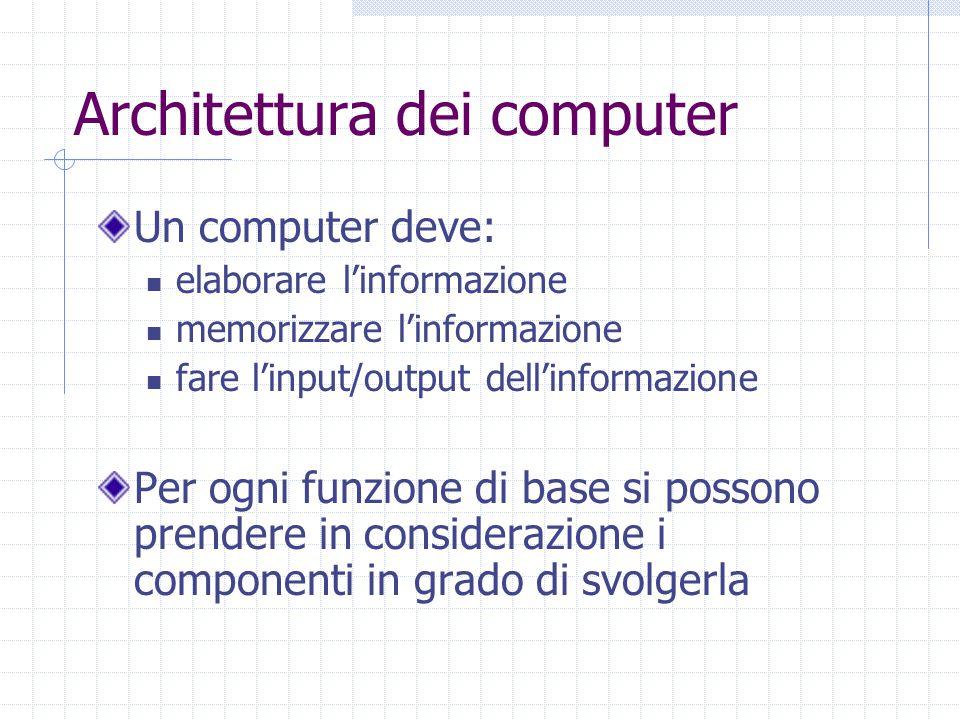 Architettura dei computer Un computer deve: elaborare l'informazione memorizzare l'informazione fare l'input/output dell'informazione Per ogni funzione di base si possono prendere in considerazione i componenti in grado di svolgerla