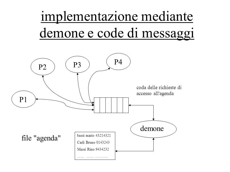implementazione mediante demone e code di messaggi bassi mario 43214321 Carli Bruno 0143243 Massi Rino 9434232........................... demone coda