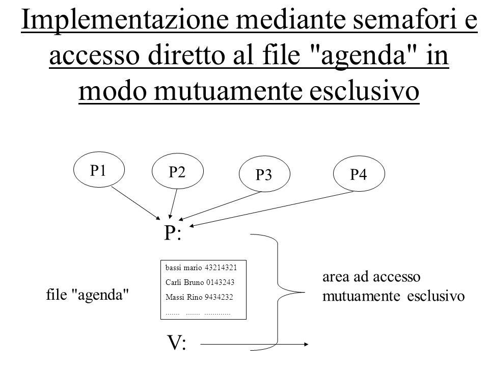 Implementazione mediante semafori e accesso diretto al file agenda in modo mutuamente esclusivo bassi mario 43214321 Carli Bruno 0143243 Massi Rino 9434232...........................