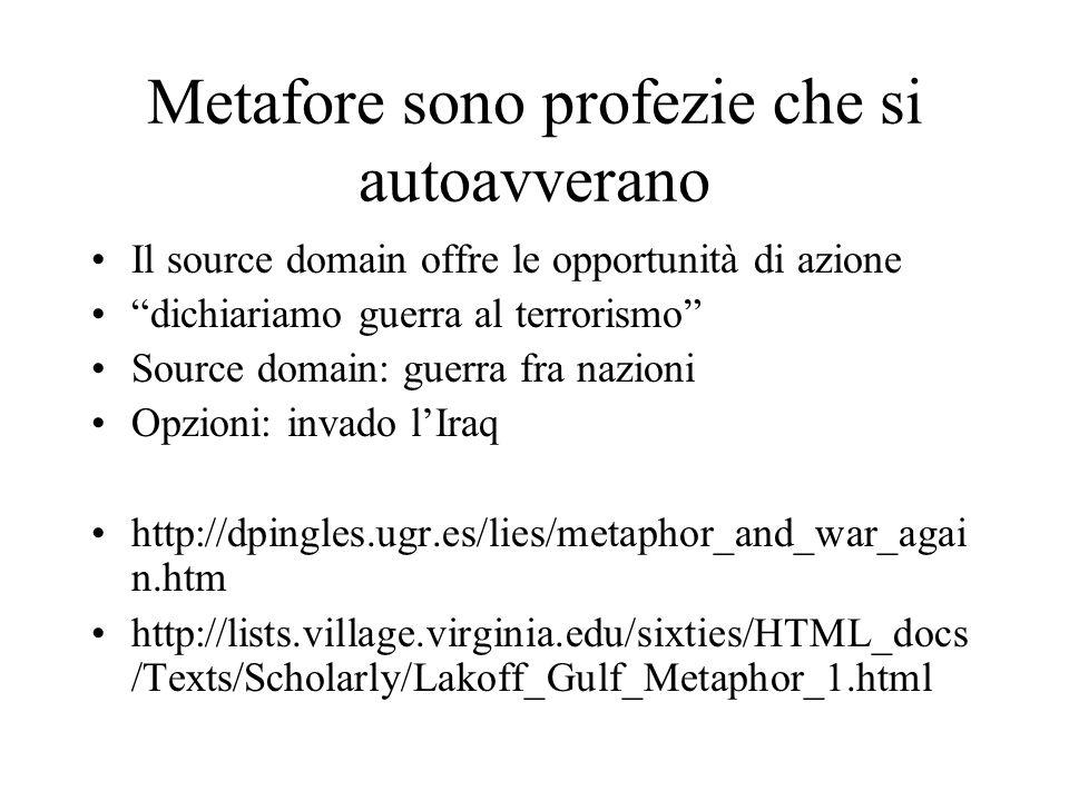 """Metafore sono profezie che si autoavverano Il source domain offre le opportunità di azione """"dichiariamo guerra al terrorismo"""" Source domain: guerra fr"""