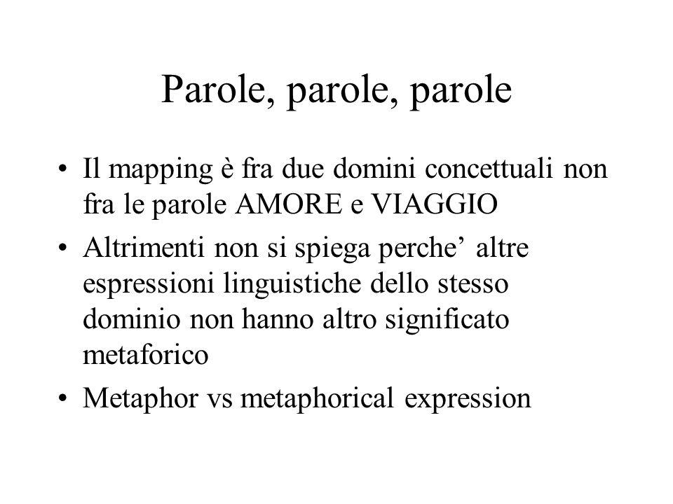 Parole, parole, parole Il mapping è fra due domini concettuali non fra le parole AMORE e VIAGGIO Altrimenti non si spiega perche' altre espressioni li