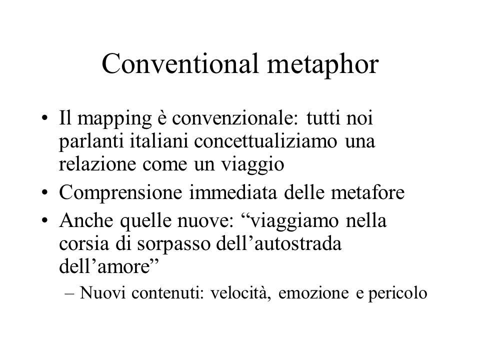 Conventional metaphor Il mapping è convenzionale: tutti noi parlanti italiani concettualiziamo una relazione come un viaggio Comprensione immediata de