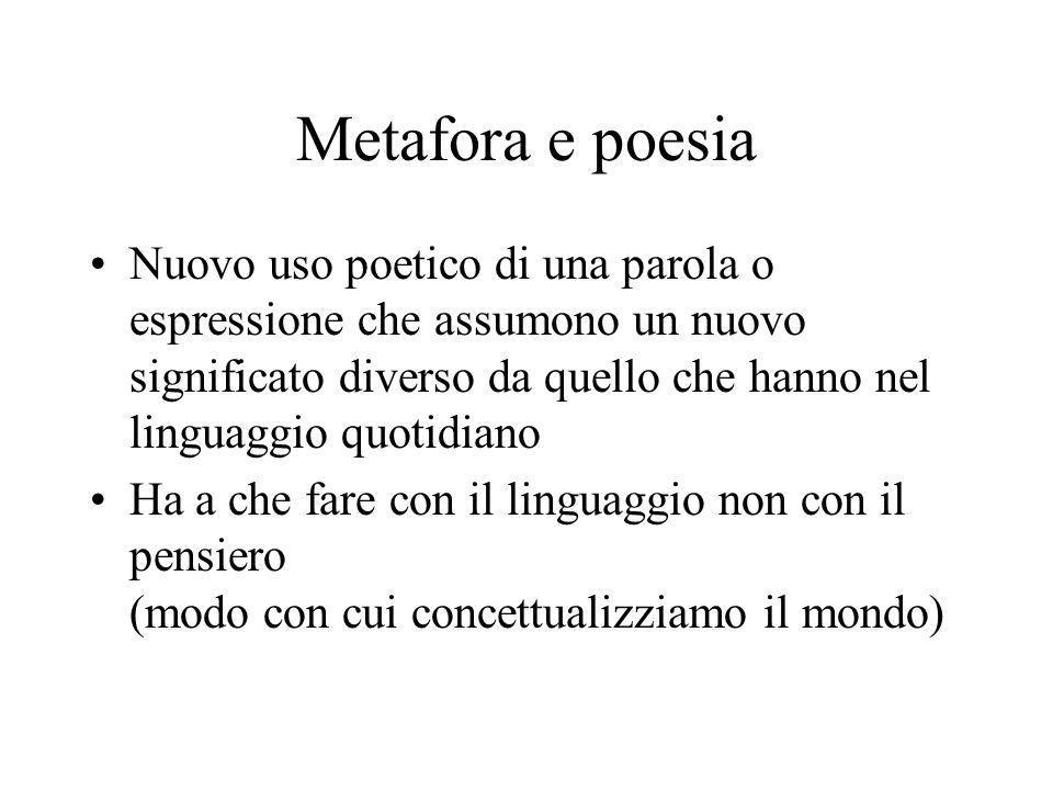 Metafora e poesia Nuovo uso poetico di una parola o espressione che assumono un nuovo significato diverso da quello che hanno nel linguaggio quotidian
