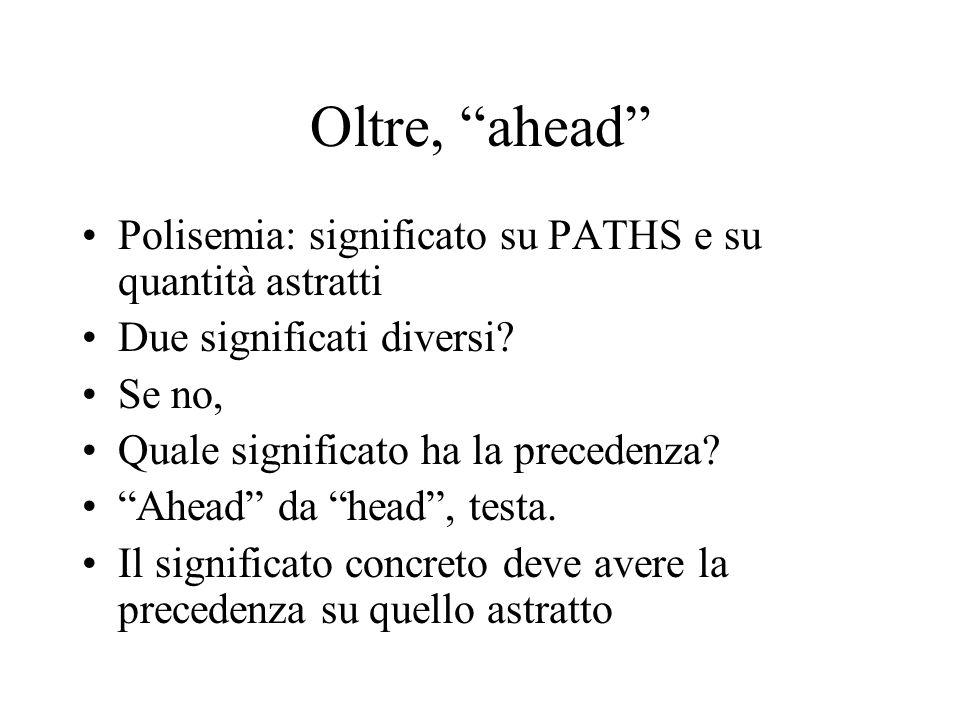 """Oltre, """"ahead"""" Polisemia: significato su PATHS e su quantità astratti Due significati diversi? Se no, Quale significato ha la precedenza? """"Ahead"""" da """""""
