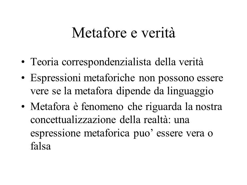 Metafore e verità Teoria correspondenzialista della verità Espressioni metaforiche non possono essere vere se la metafora dipende da linguaggio Metafo