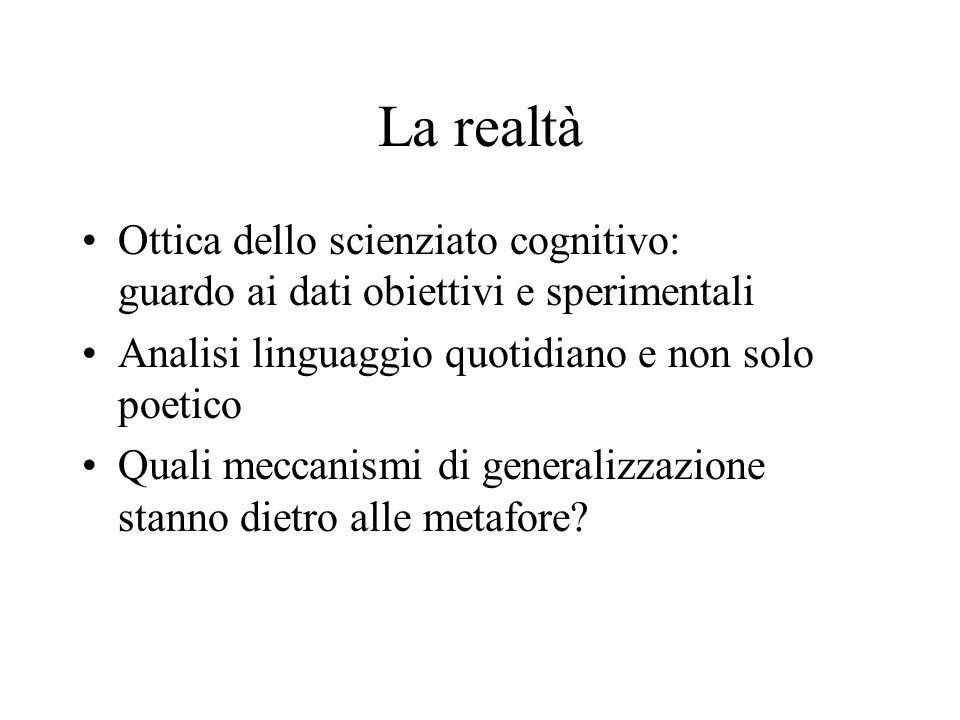 La realtà Ottica dello scienziato cognitivo: guardo ai dati obiettivi e sperimentali Analisi linguaggio quotidiano e non solo poetico Quali meccanismi