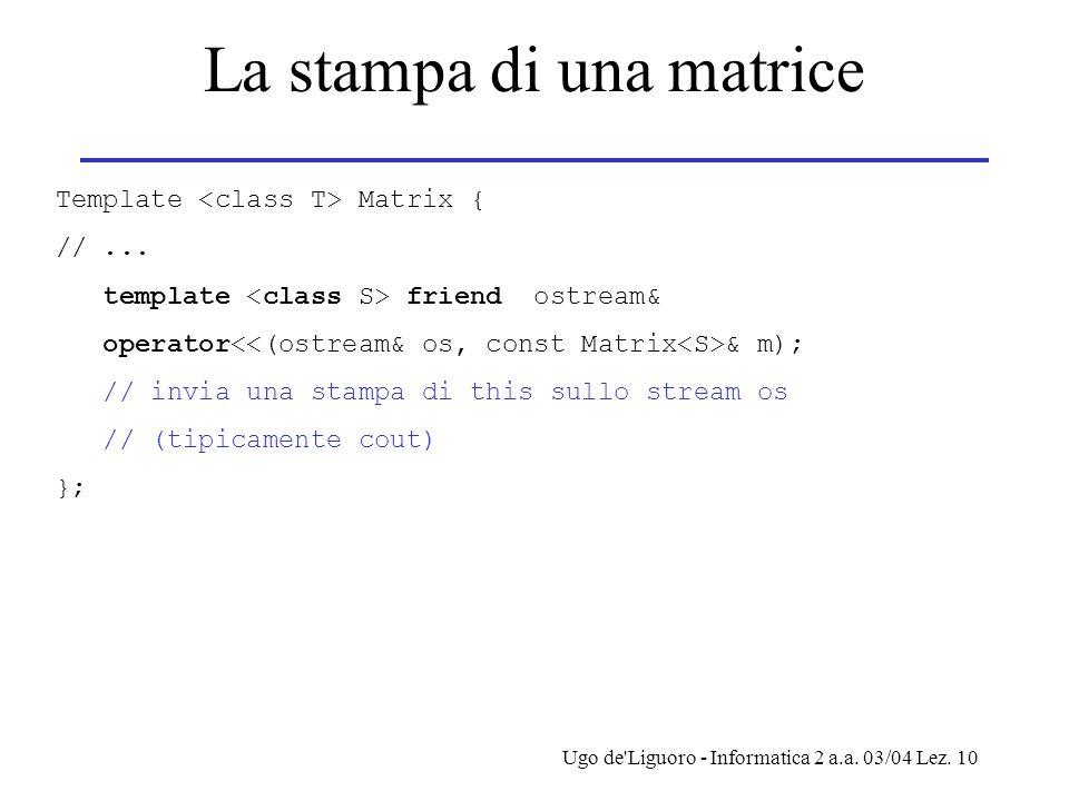 Ugo de Liguoro - Informatica 2 a.a.03/04 Lez. 10 La stampa di una matrice Template Matrix { //...