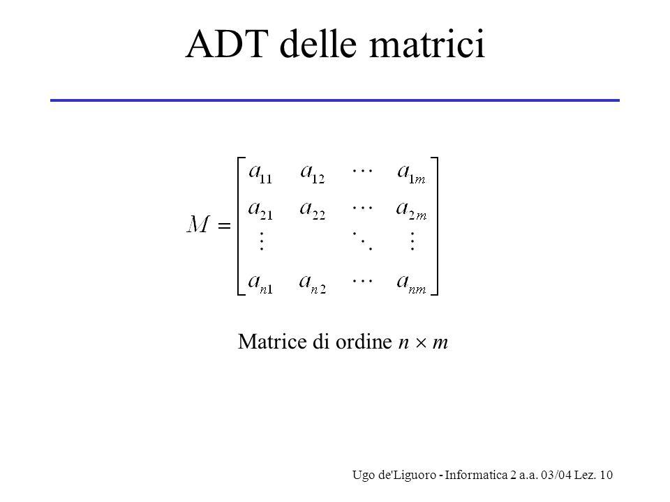 Ugo de Liguoro - Informatica 2 a.a. 03/04 Lez. 10 ADT delle matrici Matrice di ordine n  m