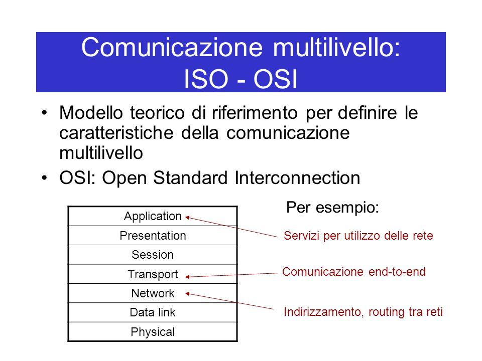 Comunicazione multilivello: ISO - OSI Modello teorico di riferimento per definire le caratteristiche della comunicazione multilivello OSI: Open Standard Interconnection Application Presentation Session Transport Network Data link Physical Servizi per utilizzo delle rete Comunicazione end-to-end Indirizzamento, routing tra reti Per esempio: