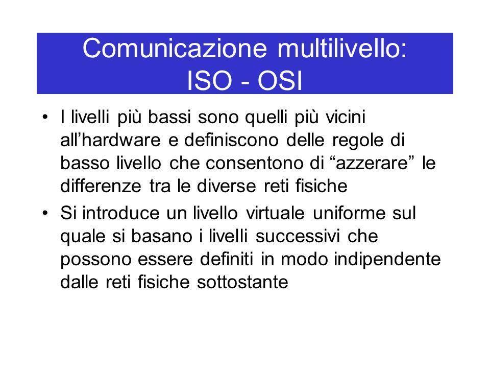 Comunicazione multilivello: ISO - OSI I livelli più bassi sono quelli più vicini all'hardware e definiscono delle regole di basso livello che consentono di azzerare le differenze tra le diverse reti fisiche Si introduce un livello virtuale uniforme sul quale si basano i livelli successivi che possono essere definiti in modo indipendente dalle reti fisiche sottostante