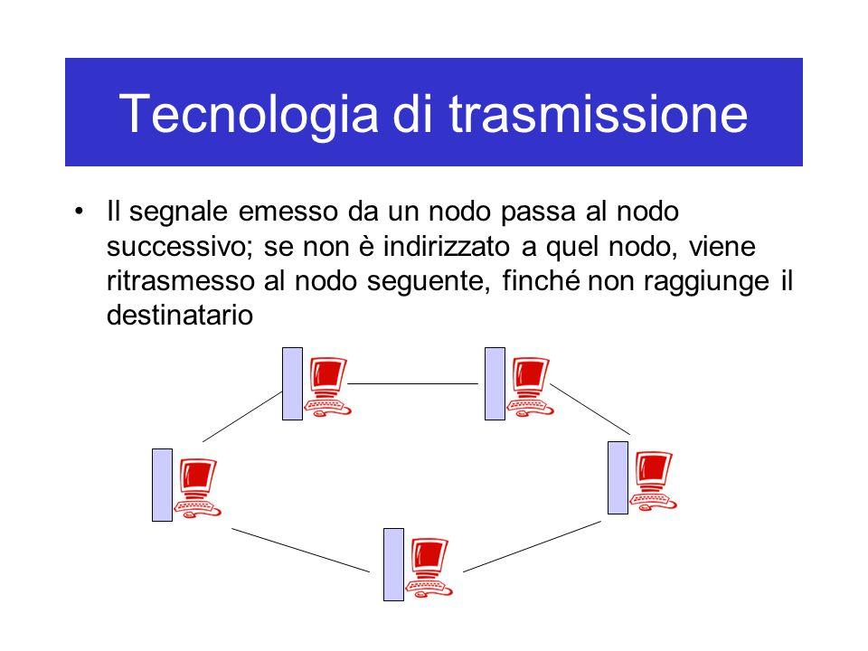 Tecnologia di trasmissione Il segnale emesso da un nodo passa al nodo successivo; se non è indirizzato a quel nodo, viene ritrasmesso al nodo seguente, finché non raggiunge il destinatario