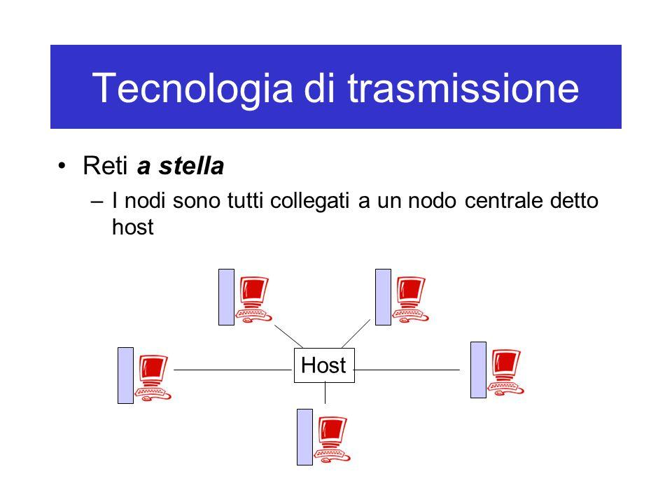 Tecnologia di trasmissione Reti a stella –I nodi sono tutti collegati a un nodo centrale detto host Host
