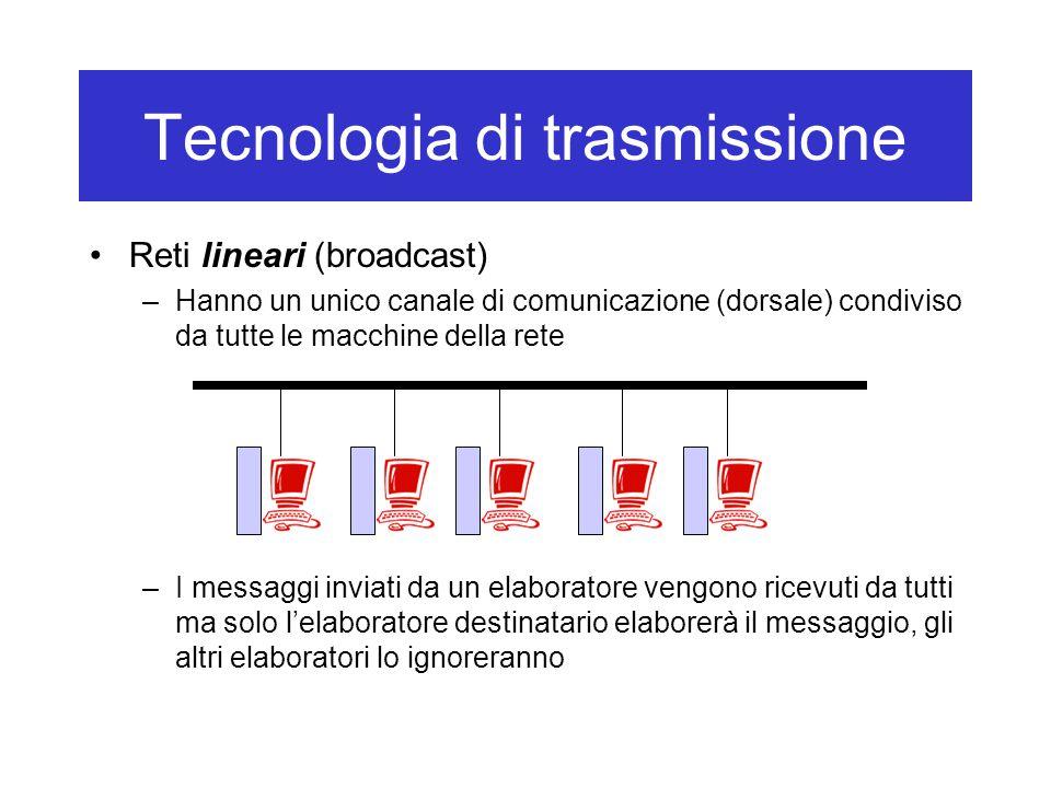 Tecnologia di trasmissione Reti lineari (broadcast) –Hanno un unico canale di comunicazione (dorsale) condiviso da tutte le macchine della rete –I messaggi inviati da un elaboratore vengono ricevuti da tutti ma solo l'elaboratore destinatario elaborerà il messaggio, gli altri elaboratori lo ignoreranno