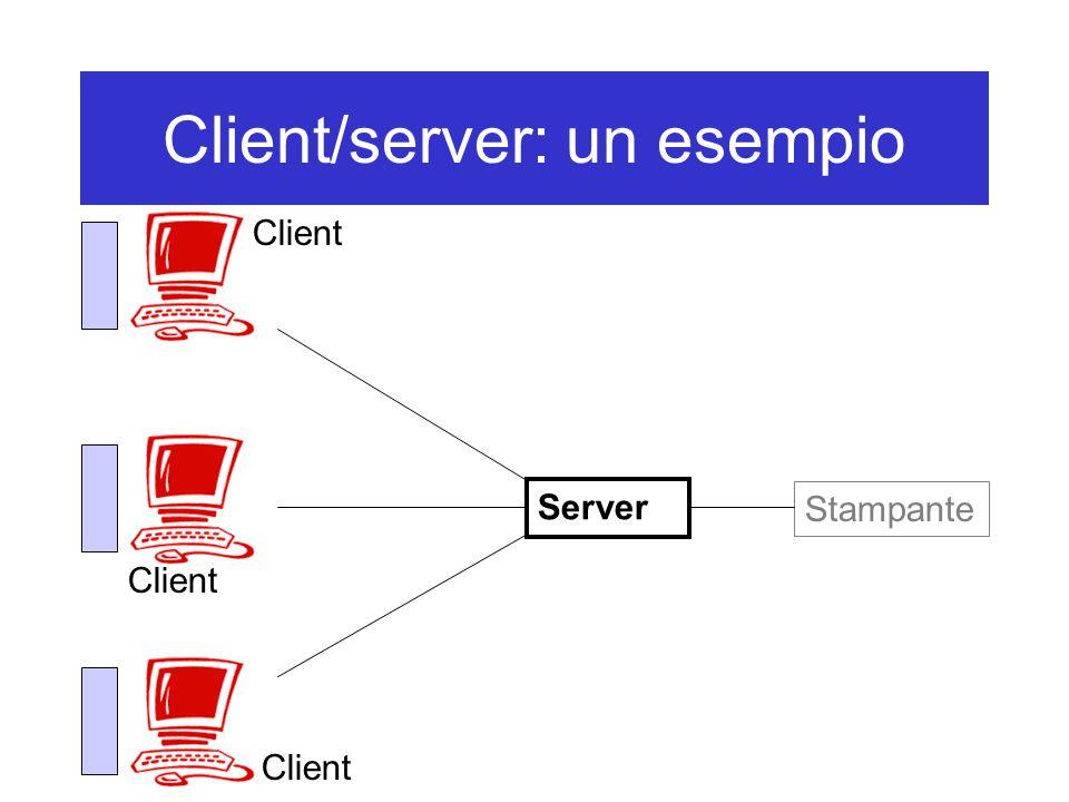 Client/server: un esempio Server Stampante Client