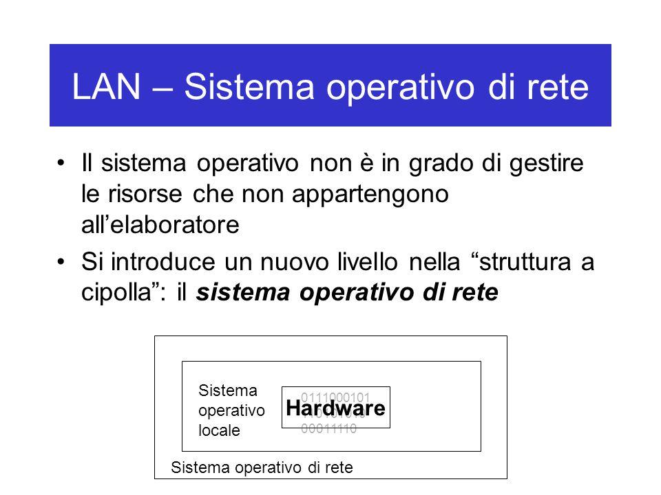 LAN – Sistema operativo di rete Il sistema operativo non è in grado di gestire le risorse che non appartengono all'elaboratore Si introduce un nuovo livello nella struttura a cipolla : il sistema operativo di rete 0111000101 110101010 00011110 Hardware Sistema operativo locale Sistema operativo di rete