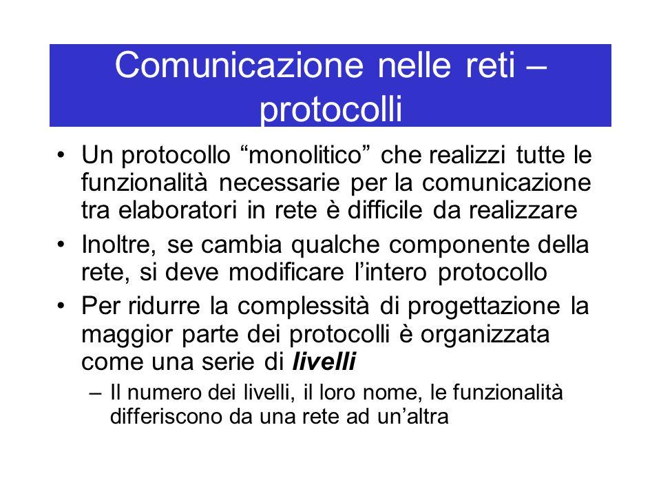 Comunicazione nelle reti – protocolli Un protocollo monolitico che realizzi tutte le funzionalità necessarie per la comunicazione tra elaboratori in rete è difficile da realizzare Inoltre, se cambia qualche componente della rete, si deve modificare l'intero protocollo Per ridurre la complessità di progettazione la maggior parte dei protocolli è organizzata come una serie di livelli –Il numero dei livelli, il loro nome, le funzionalità differiscono da una rete ad un'altra