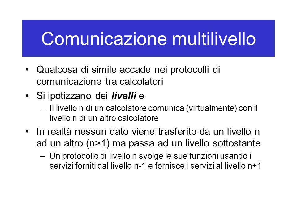 Comunicazione multilivello Qualcosa di simile accade nei protocolli di comunicazione tra calcolatori Si ipotizzano dei livelli e –Il livello n di un calcolatore comunica (virtualmente) con il livello n di un altro calcolatore In realtà nessun dato viene trasferito da un livello n ad un altro (n>1) ma passa ad un livello sottostante –Un protocollo di livello n svolge le sue funzioni usando i servizi forniti dal livello n-1 e fornisce i servizi al livello n+1