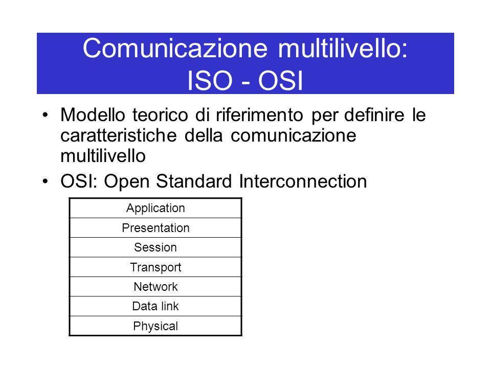 Scala Un criterio alternativo per classificare le reti è legato alla loro scala, che si determina in base alla dimensione dei processori e alla loro distanza