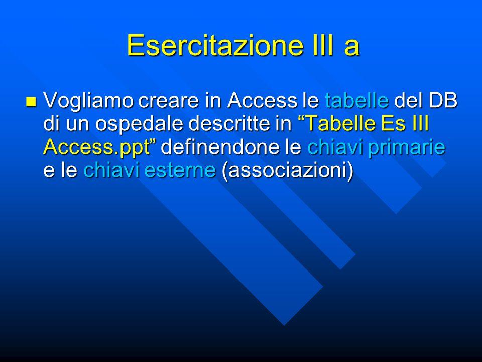 Esercitazione III a Vogliamo creare in Access le tabelle del DB di un ospedale descritte in Tabelle Es III Access.ppt definendone le chiavi primarie e le chiavi esterne (associazioni) Vogliamo creare in Access le tabelle del DB di un ospedale descritte in Tabelle Es III Access.ppt definendone le chiavi primarie e le chiavi esterne (associazioni)