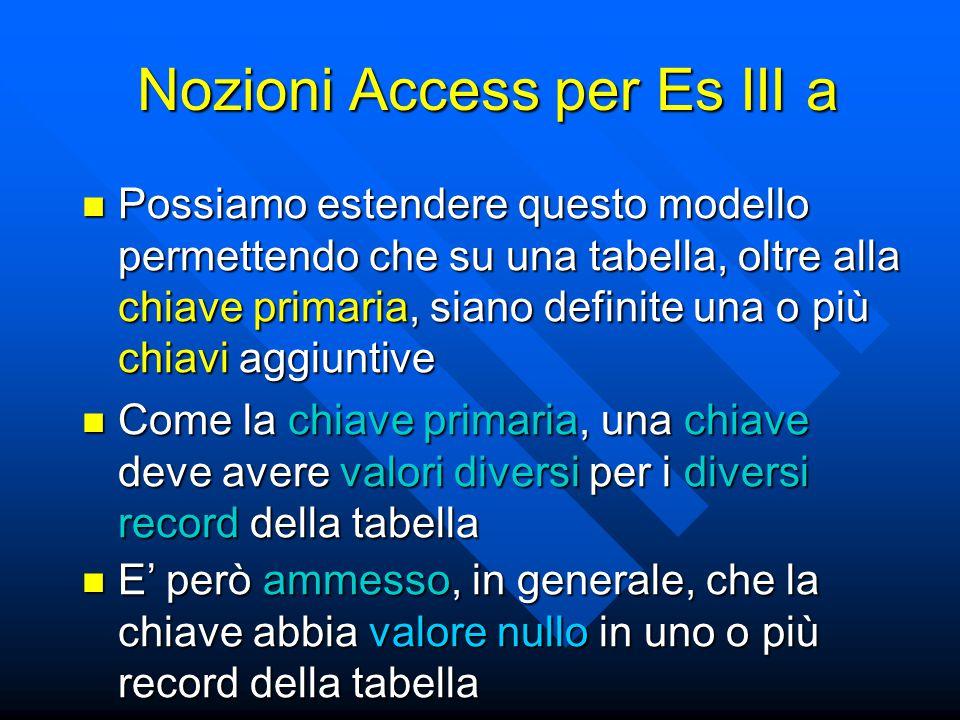 Nozioni Access per Es III a Possiamo estendere questo modello permettendo che su una tabella, oltre alla chiave primaria, siano definite una o più chiavi aggiuntive Possiamo estendere questo modello permettendo che su una tabella, oltre alla chiave primaria, siano definite una o più chiavi aggiuntive Come la chiave primaria, una chiave deve avere valori diversi per i diversi record della tabella Come la chiave primaria, una chiave deve avere valori diversi per i diversi record della tabella E' però ammesso, in generale, che la chiave abbia valore nullo in uno o più record della tabella E' però ammesso, in generale, che la chiave abbia valore nullo in uno o più record della tabella