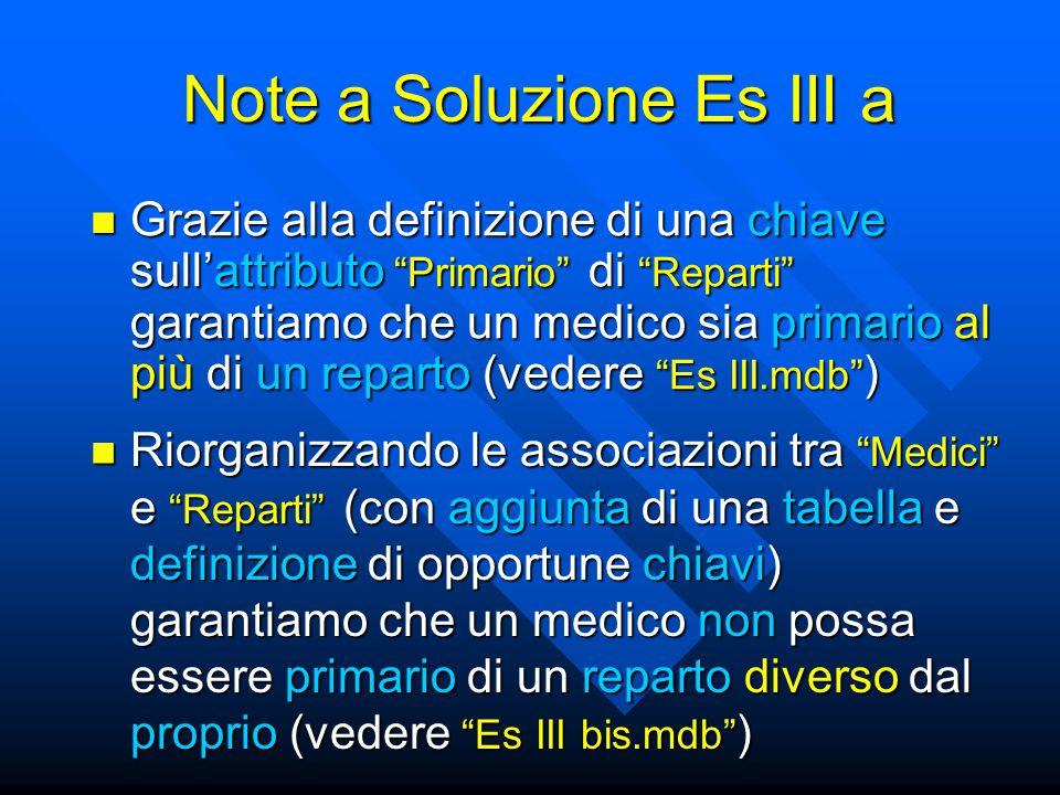 """Note a Soluzione Es III a Grazie alla definizione di una chiave sull'attributo """"Primario"""" di """"Reparti"""" garantiamo che un medico sia primario al più di"""