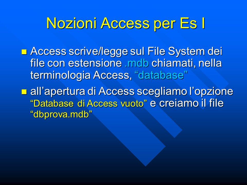 """Nozioni Access per Es I Access scrive/legge sul File System dei file con estensione.mdb chiamati, nella terminologia Access, """"database"""" Access scrive/"""