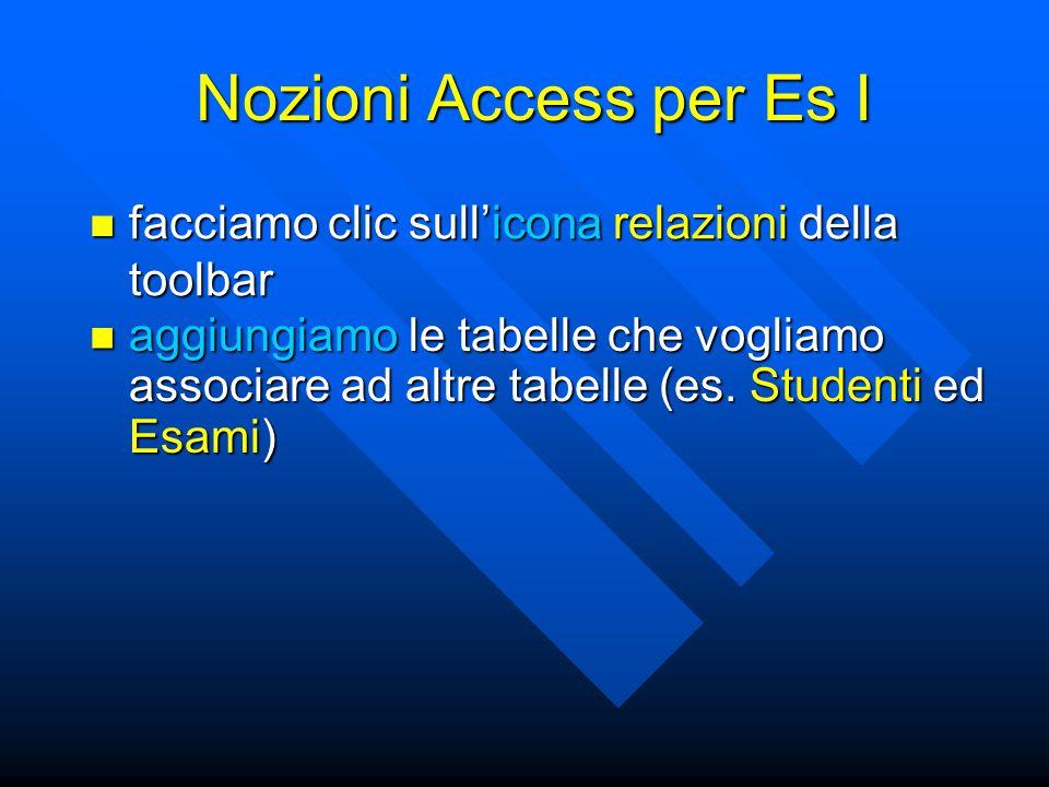 Nozioni Access per Es I facciamo clic sull'icona relazioni della toolbar facciamo clic sull'icona relazioni della toolbar aggiungiamo le tabelle che v