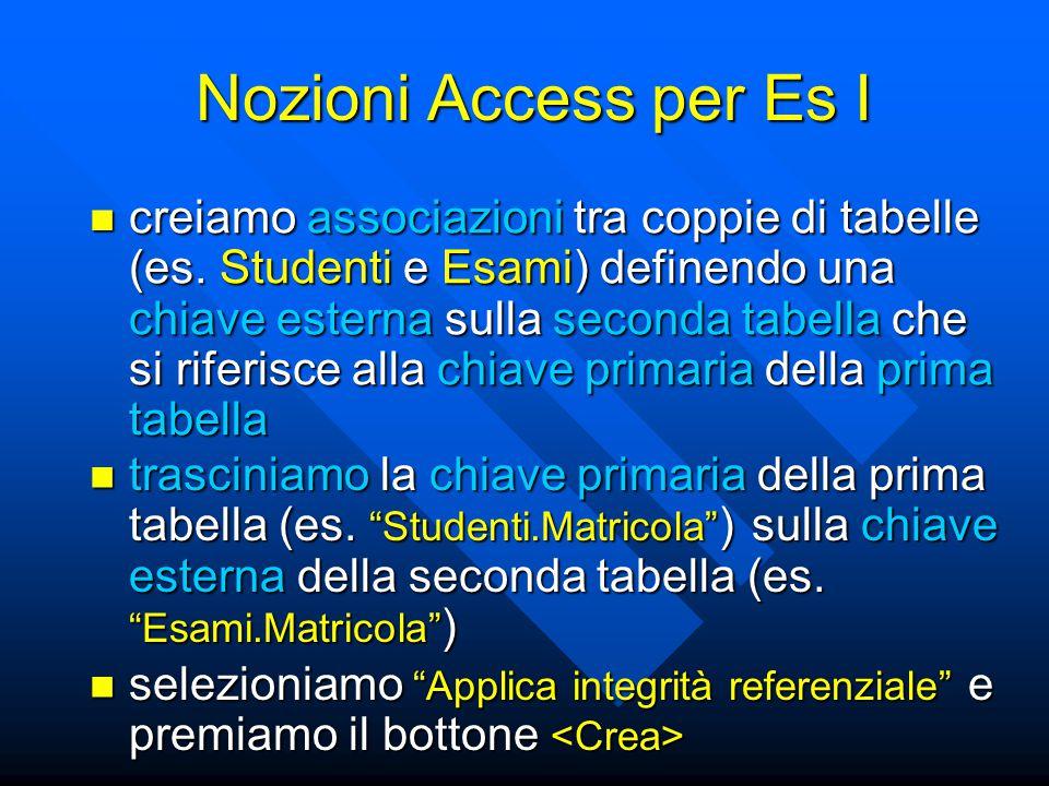 Nozioni Access per Es I creiamo associazioni tra coppie di tabelle (es. Studenti e Esami) definendo una chiave esterna sulla seconda tabella che si ri