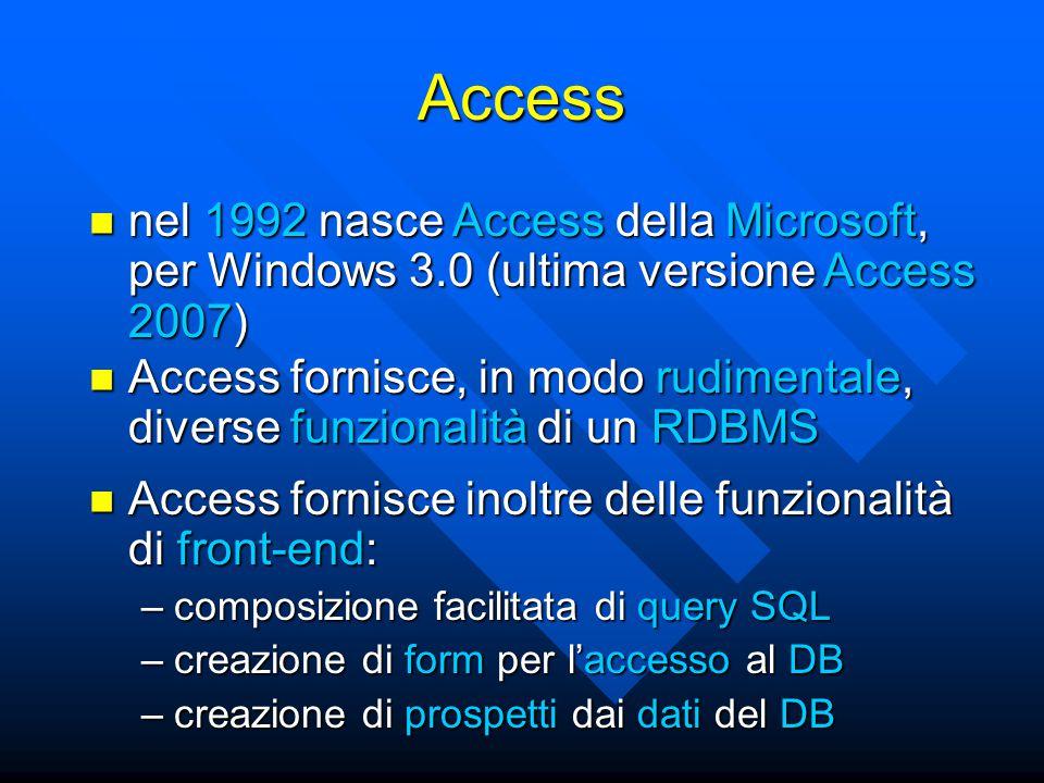 Access Uso di Access come RDBMS: Uso di Access come RDBMS: DB Access (Jet Engine) Access (Front End) App