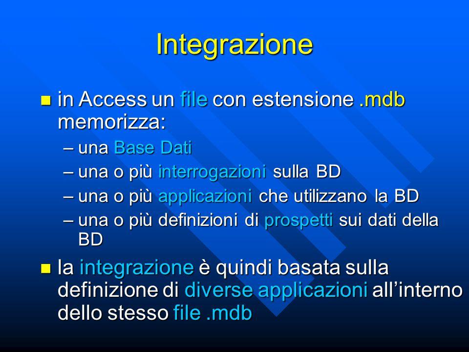Integrazione in Access un file con estensione.mdb memorizza: in Access un file con estensione.mdb memorizza: –una Base Dati –una o più interrogazioni