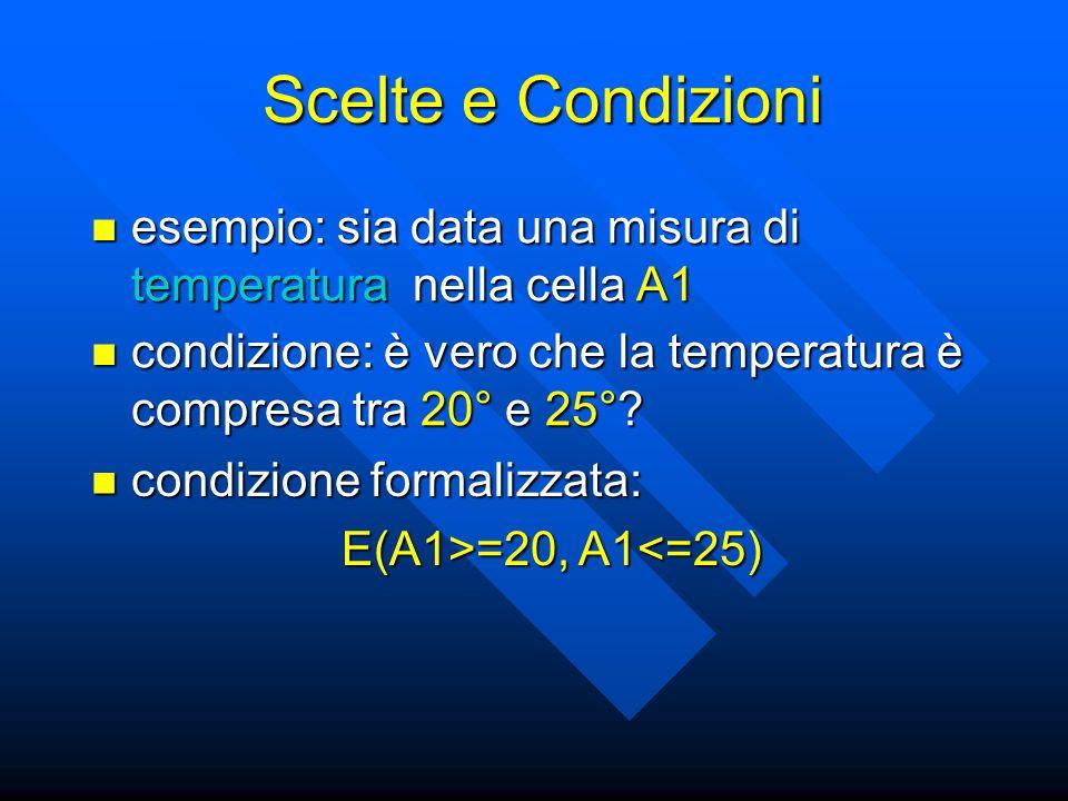 Scelte e Condizioni esempio: sia data una misura di temperatura nella cella A1 esempio: sia data una misura di temperatura nella cella A1 condizione formalizzata: condizione formalizzata: O(E(A1>=20, A1 =10, A1 =20, A1 =10, A1<=15)) condizione: è vero che la temperatura è compresa tra 20° e 25° oppure che è compresa tra 10° e 15°.