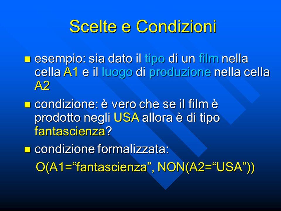Scelte e Condizioni esempio: sia dato il tipo di un film nella cella A1 e il luogo di produzione nella cella A2 esempio: sia dato il tipo di un film nella cella A1 e il luogo di produzione nella cella A2 condizione formalizzata: condizione formalizzata: O(E(A1= fantascienza , NON(A2= Italia )), E(NON(A1= fantascienza ), A2= Italia )) E(NON(A1= fantascienza ), A2= Italia )) condizione: è vero che il film è prodotto in Italia oppure è di tipo fantascienza ma non entrambe le cose.