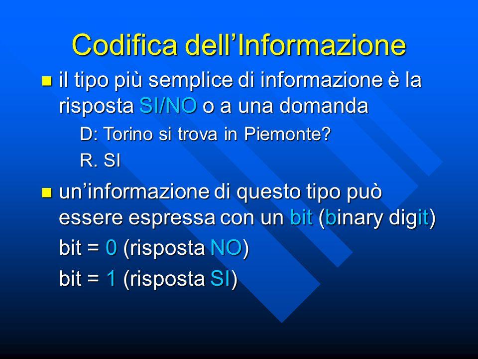 Codifica dell'Informazione il tipo più semplice di informazione è la risposta SI/NO o a una domanda il tipo più semplice di informazione è la risposta SI/NO o a una domanda D: Torino si trova in Piemonte.