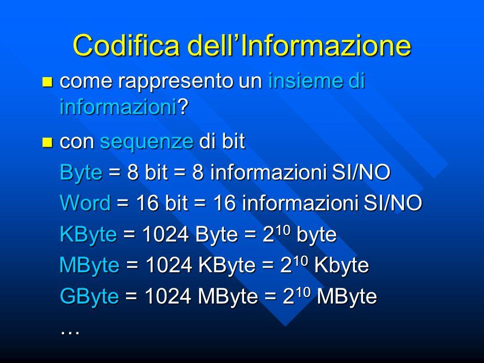 Codifica dell'Informazione come rappresento un insieme di informazioni? come rappresento un insieme di informazioni? con sequenze di bit con sequenze