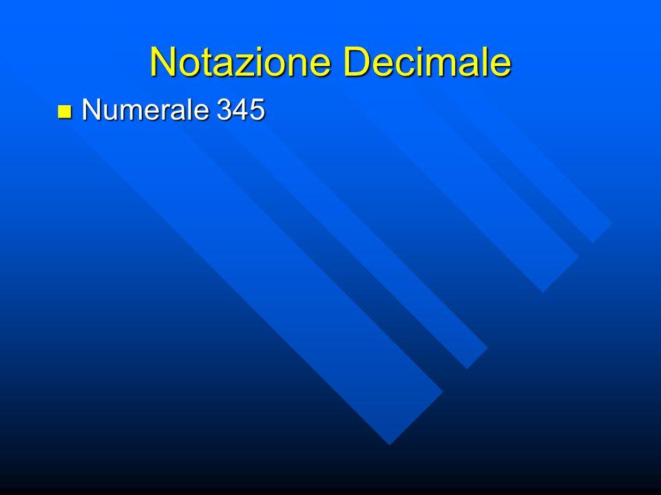 Notazione Decimale Numerale 345 Numerale 345