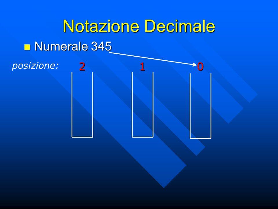 Notazione Decimale posizione:201 Numerale 345 Numerale 345