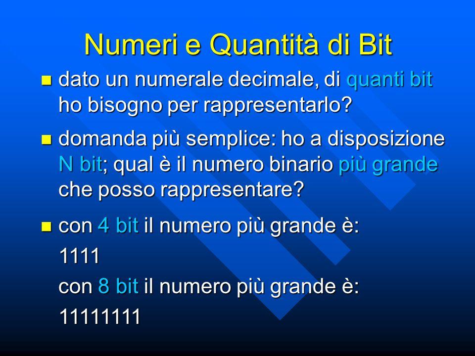 Numeri e Quantità di Bit dato un numerale decimale, di quanti bit ho bisogno per rappresentarlo? dato un numerale decimale, di quanti bit ho bisogno p
