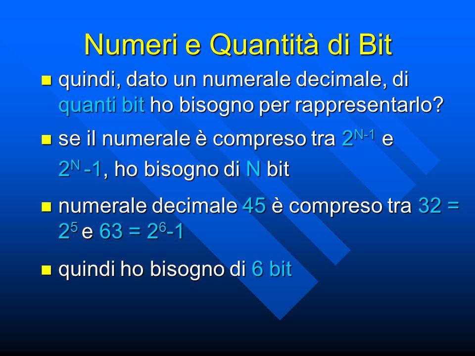 Numeri e Quantità di Bit quindi, dato un numerale decimale, di quanti bit ho bisogno per rappresentarlo? quindi, dato un numerale decimale, di quanti