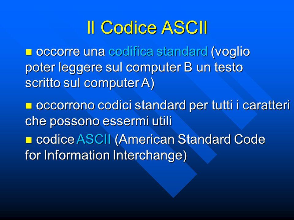 Il Codice ASCII occorre una codifica standard (voglio poter leggere sul computer B un testo scritto sul computer A) occorre una codifica standard (voglio poter leggere sul computer B un testo scritto sul computer A) occorrono codici standard per tutti i caratteri che possono essermi utili occorrono codici standard per tutti i caratteri che possono essermi utili codice ASCII (American Standard Code for Information Interchange) codice ASCII (American Standard Code for Information Interchange)