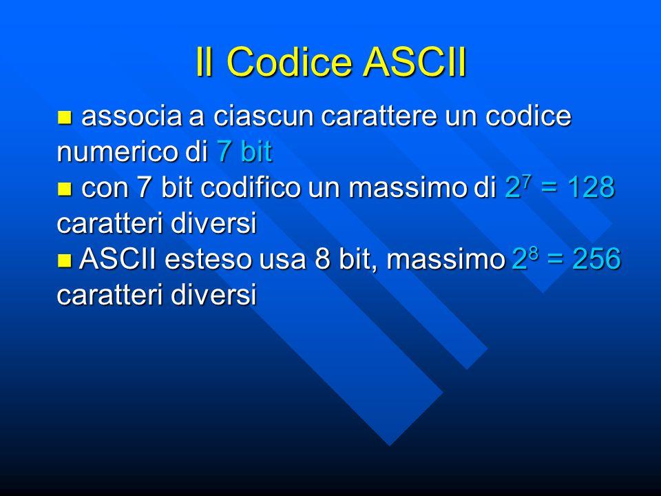 Il Codice ASCII associa a ciascun carattere un codice numerico di 7 bit associa a ciascun carattere un codice numerico di 7 bit con 7 bit codifico un massimo di 2 7 = 128 caratteri diversi con 7 bit codifico un massimo di 2 7 = 128 caratteri diversi ASCII esteso usa 8 bit, massimo 2 8 = 256 caratteri diversi ASCII esteso usa 8 bit, massimo 2 8 = 256 caratteri diversi