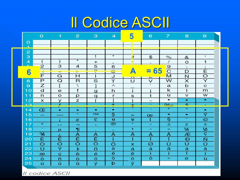 Il Codice ASCII A 6 5 = 65