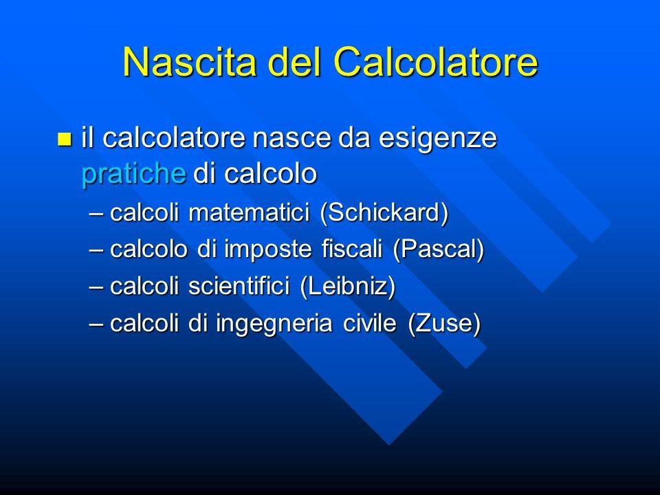 Nascita del Calcolatore il calcolatore nasce da esigenze pratiche di calcolo il calcolatore nasce da esigenze pratiche di calcolo –calcoli matematici