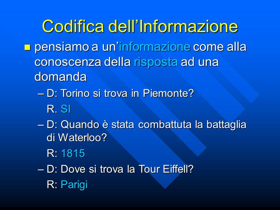 Codifica dell'Informazione pensiamo a un'informazione come alla conoscenza della risposta ad una domanda pensiamo a un'informazione come alla conoscenza della risposta ad una domanda –D: Torino si trova in Piemonte.