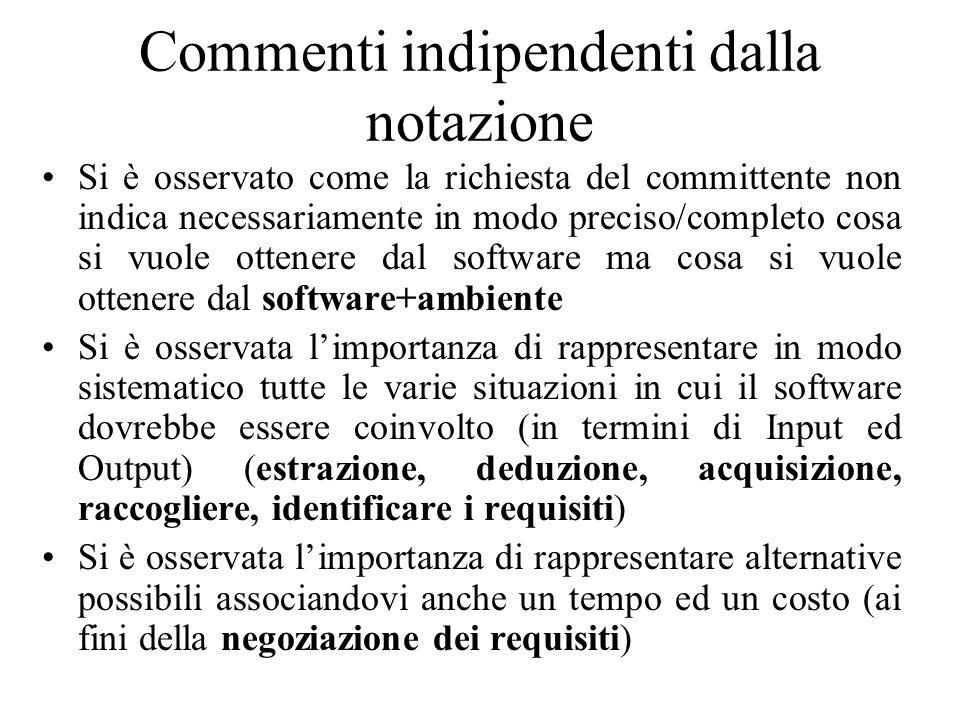 Commenti indipendenti dalla notazione Si è osservato come la richiesta del committente non indica necessariamente in modo preciso/completo cosa si vuo