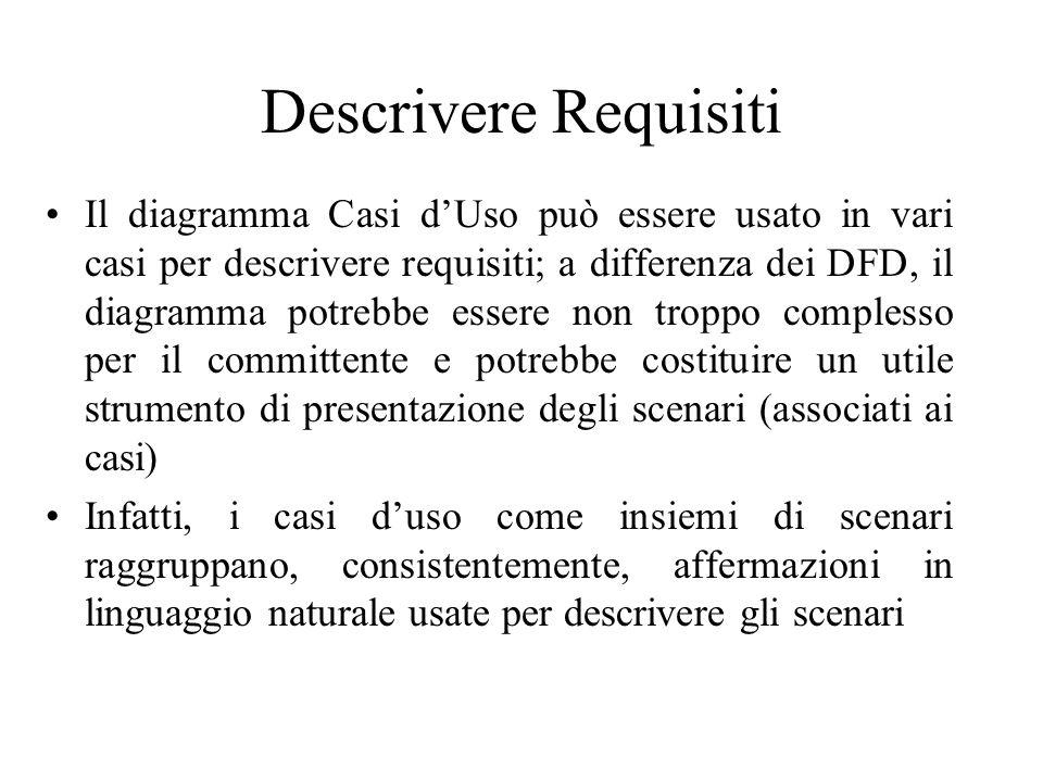 Descrivere Requisiti Il diagramma Casi d'Uso può essere usato in vari casi per descrivere requisiti; a differenza dei DFD, il diagramma potrebbe esser