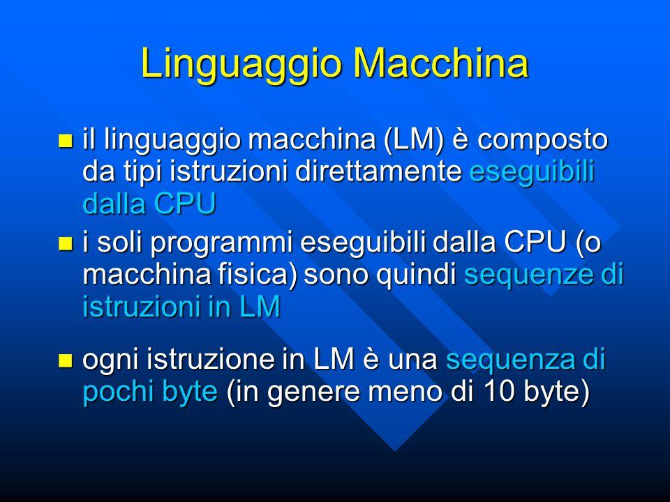 Linguaggio Macchina il linguaggio macchina (LM) è composto da tipi istruzioni direttamente eseguibili dalla CPU il linguaggio macchina (LM) è composto da tipi istruzioni direttamente eseguibili dalla CPU ogni istruzione in LM è una sequenza di pochi byte (in genere meno di 10 byte) ogni istruzione in LM è una sequenza di pochi byte (in genere meno di 10 byte) i soli programmi eseguibili dalla CPU (o macchina fisica) sono quindi sequenze di istruzioni in LM i soli programmi eseguibili dalla CPU (o macchina fisica) sono quindi sequenze di istruzioni in LM