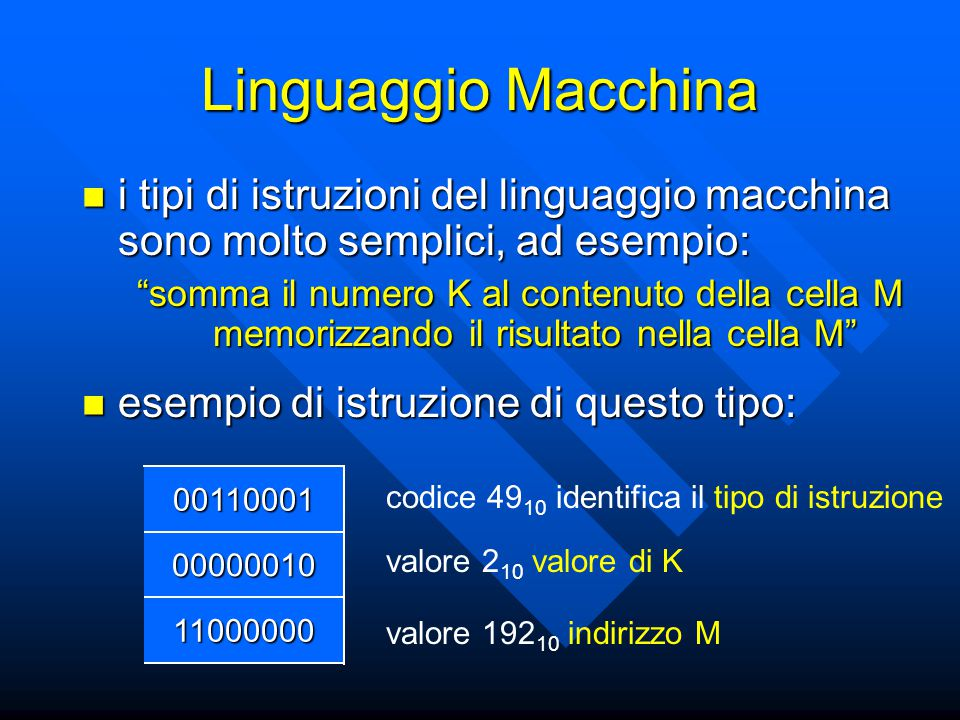 Linguaggio Macchina i tipi di istruzioni del linguaggio macchina sono molto semplici, ad esempio: i tipi di istruzioni del linguaggio macchina sono molto semplici, ad esempio: somma il numero K al contenuto della cella M memorizzando il risultato nella cella M esempio di istruzione di questo tipo: esempio di istruzione di questo tipo:11000000 00000010 00110001 codice 49 10 identifica il tipo di istruzione valore 2 10 valore di K valore 192 10 indirizzo M