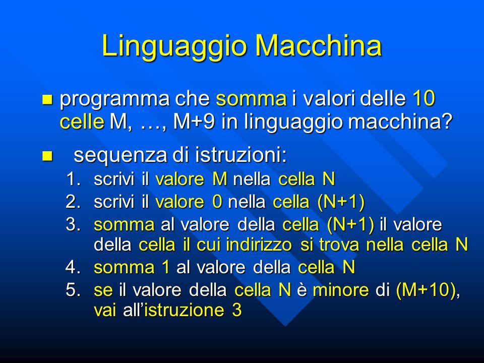 Linguaggio Macchina programma che somma i valori delle 10 celle M, …, M+9 in linguaggio macchina.